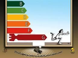 رده مصرف انرژی و بازدهی کولر گازی