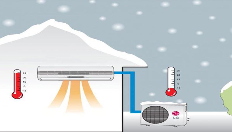 آموزش سیستم گرمایش کولرگازی در زمستان